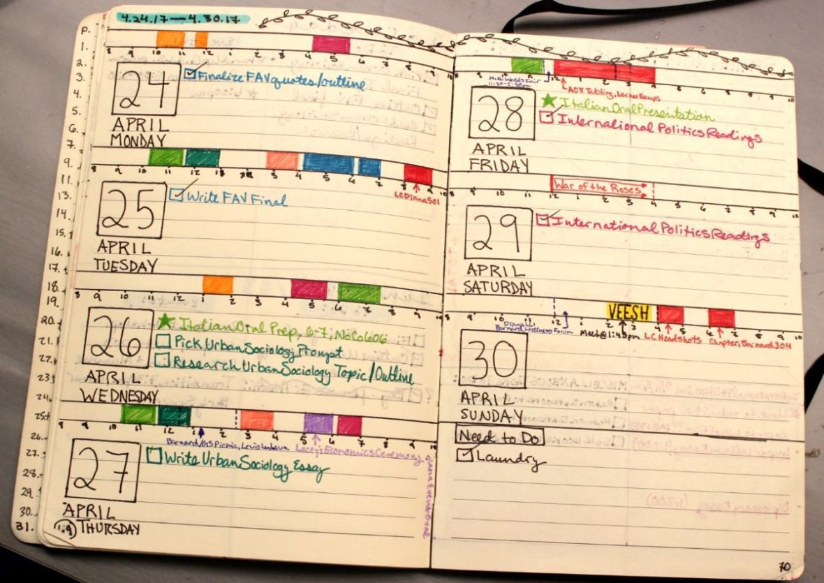 Weekly planning in my bullet journal