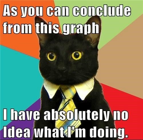 Business Cat No Idea What I'm Doing