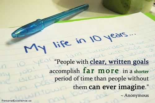 Clear written goals