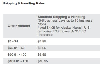 Forever 21 Shipping Rates