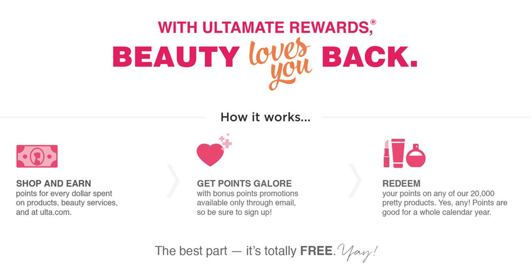 Ultamate Rewards program from Ulta