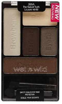Wet N Wild The Naked Truth palette