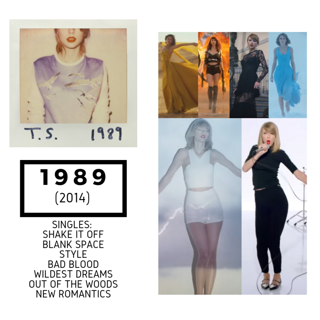 Taylor Swift 1989 Album Inspiration Board