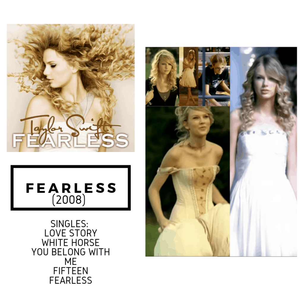 Taylor Swift Fearless Album Inspiration Board