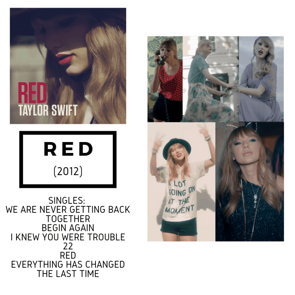 Taylor Swift Red Album Inspiration Board