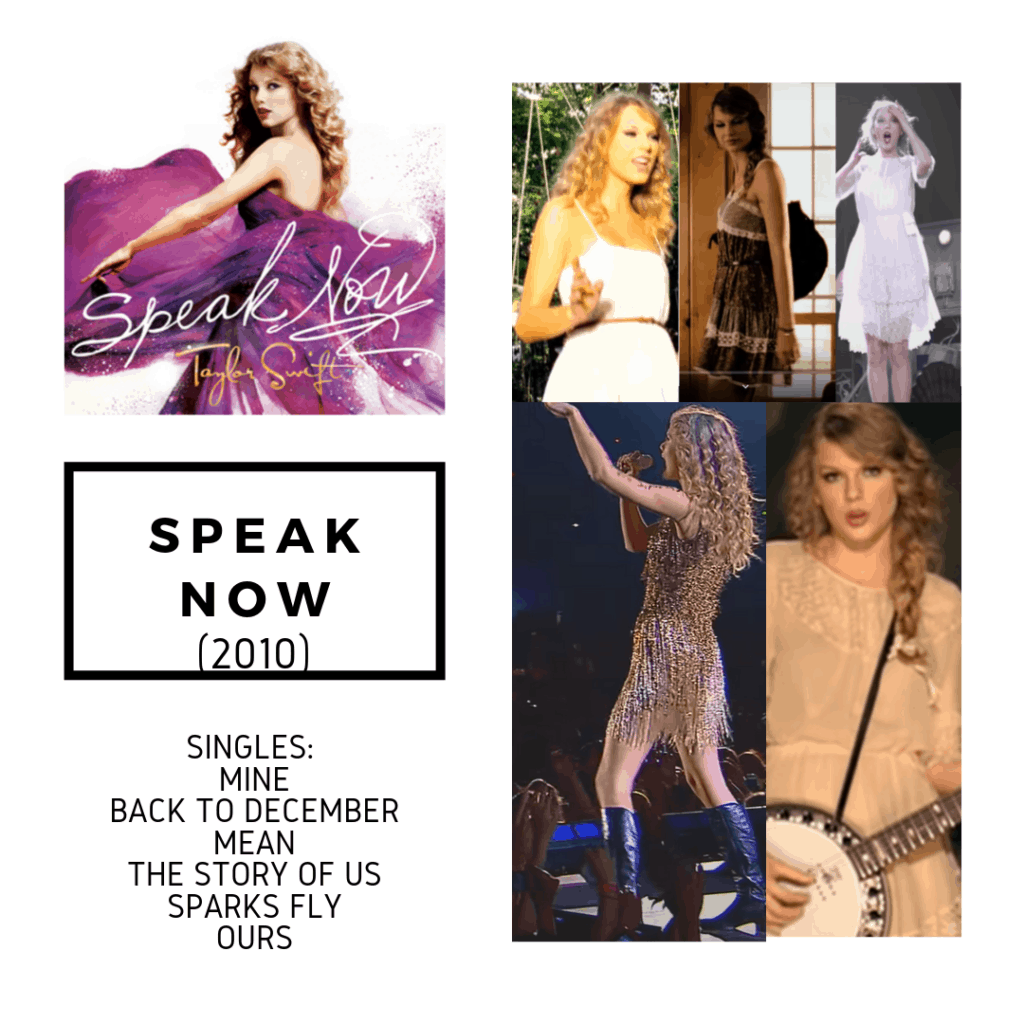 Taylor Swift Speak Now Album Inspiration Board