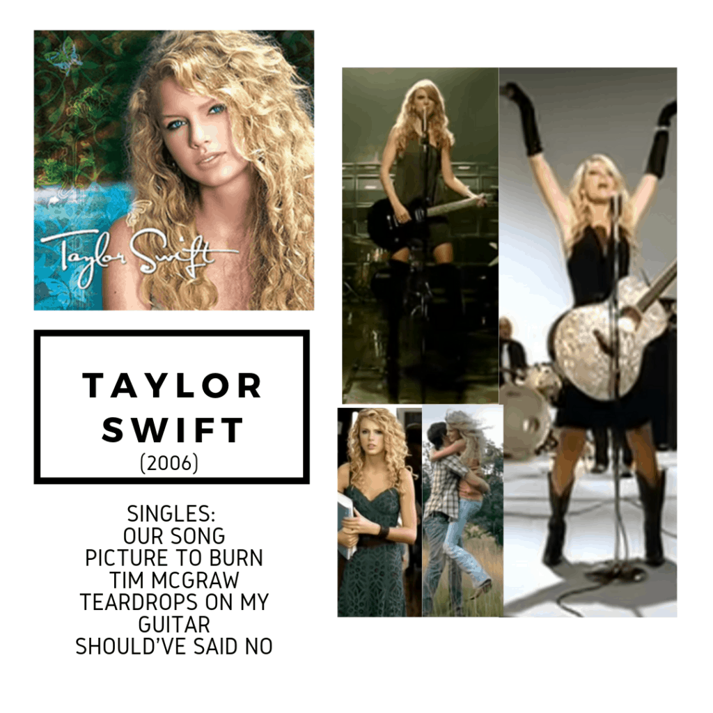Taylor Swift Self-Titled Album Inspiration Board